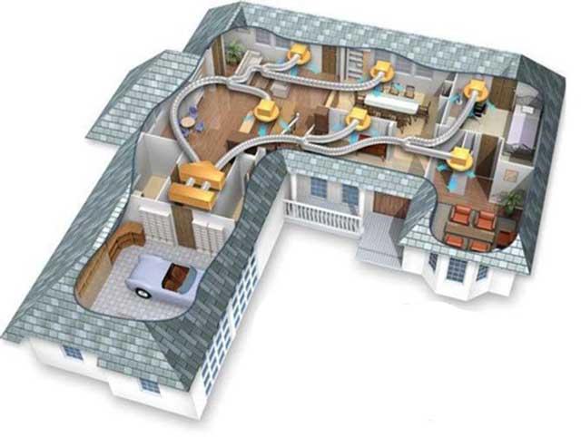Мультисплит система кондиционирования хорошо подходит для частного дома